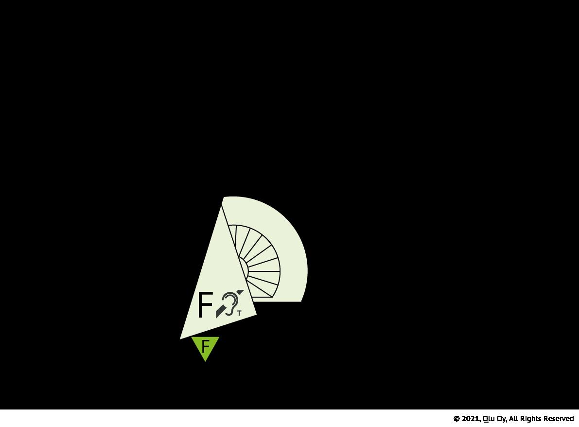 Sisäänkäynti (F)